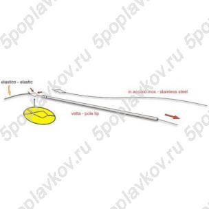 Протяжка резины для штекера Stonfo