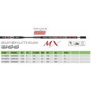 Удилище болонское Maver Superlithium 355MX 6 - 8 м