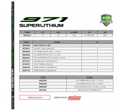Удилище штекерное (комплект) Maver Top Superlithium A 13M