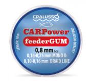 Резина фидерная Cralusso CARPower Feeder Gum